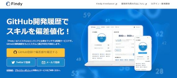 Findy_公式画像